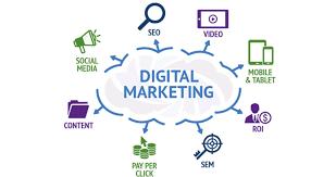 Why you should consider digital marketing
